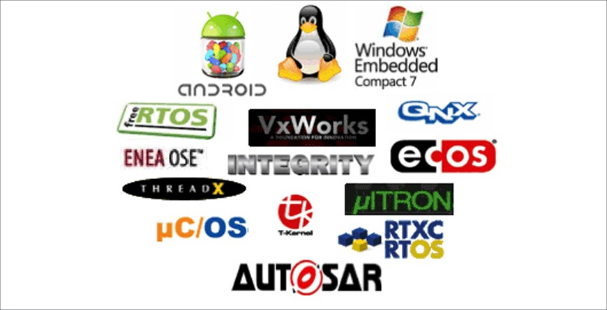 Selecting The Right Operating System for Your Next Embedded Design
