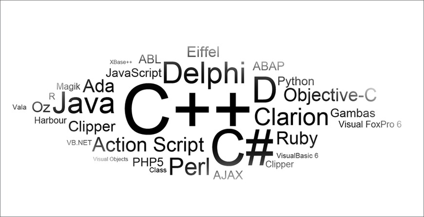Scripting v/s Programming languages : Which one to choose?