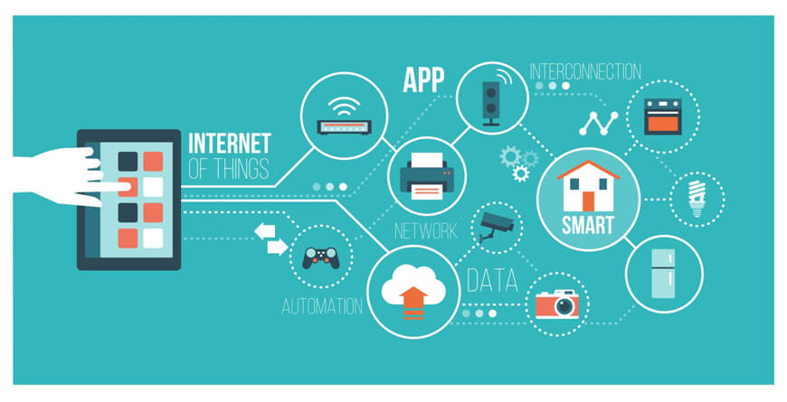 Introduction to IoT for Beginners (Internet of Things)