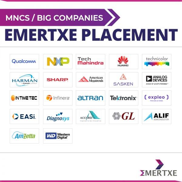 Emertxe placements- MNCs/Big companies