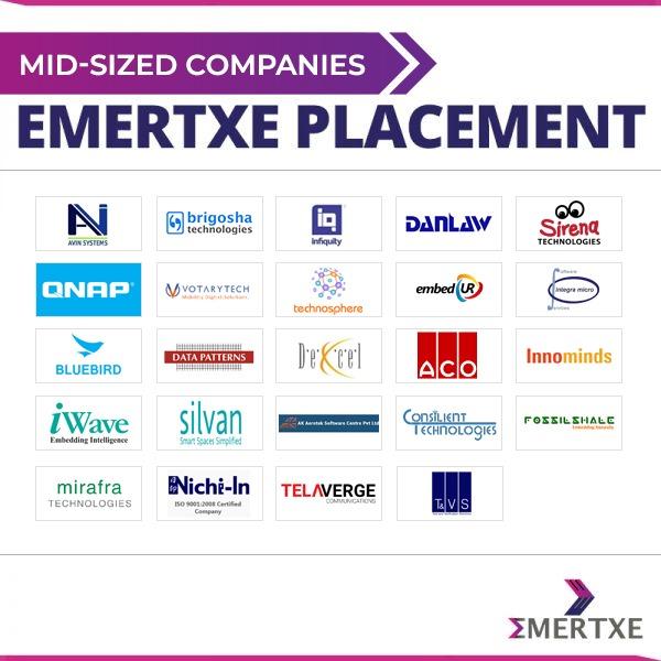 Mid size companies - Emertxe placement