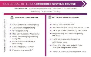 Embedded Systems Course Offerings 2020