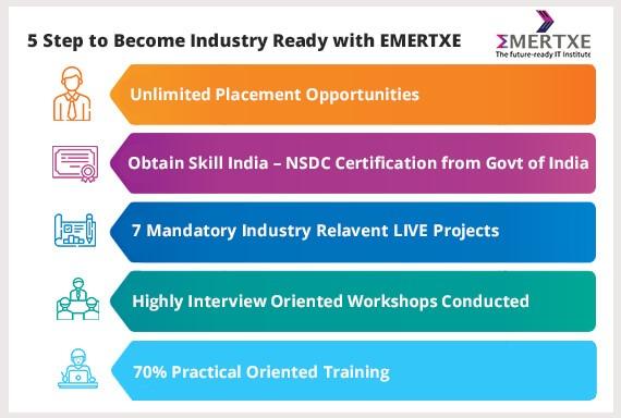 Advanced Embedded Systems Course - Emertxe